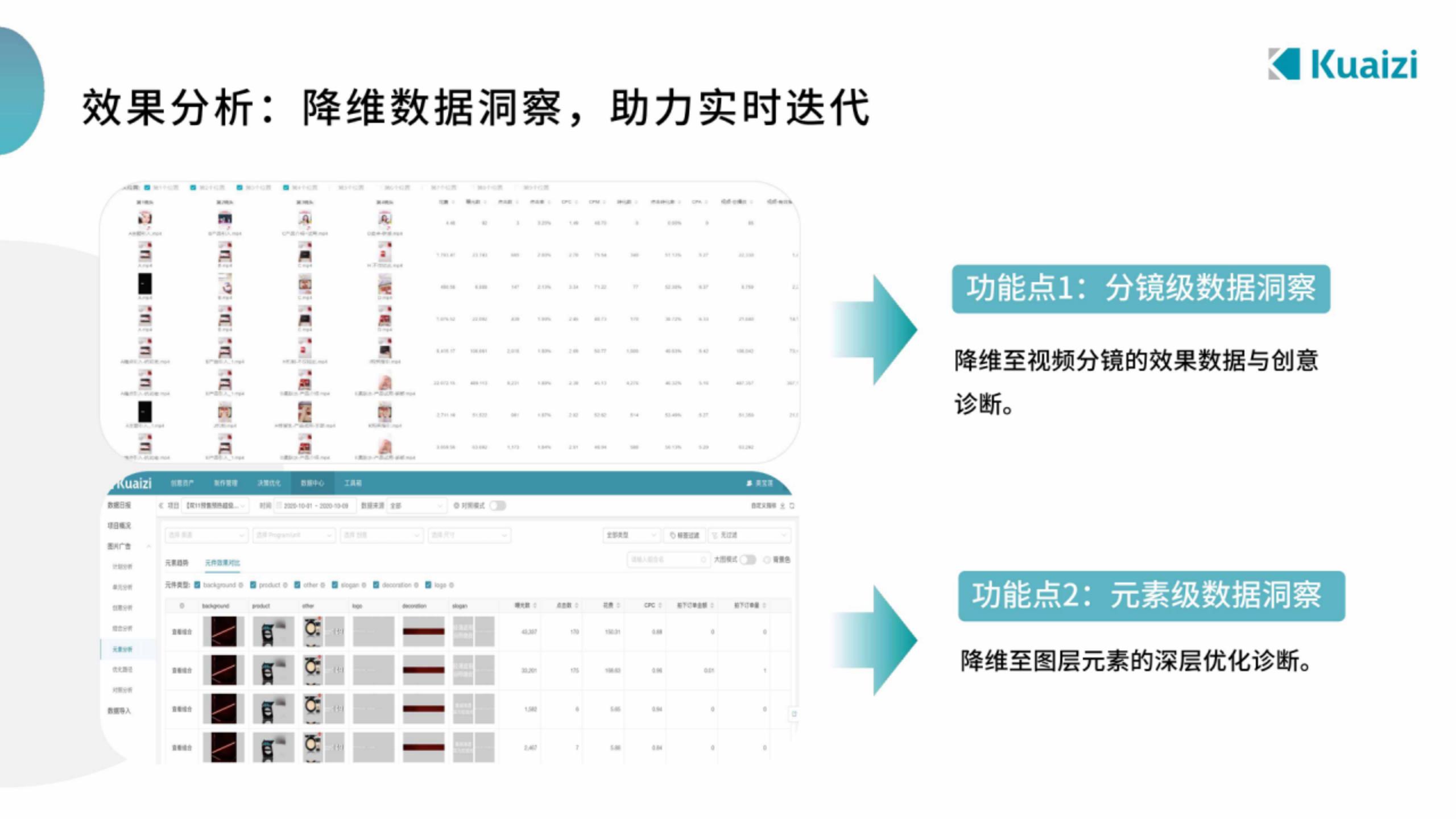 筷子SaaS简介-创意内容代理商V1.2_09.png