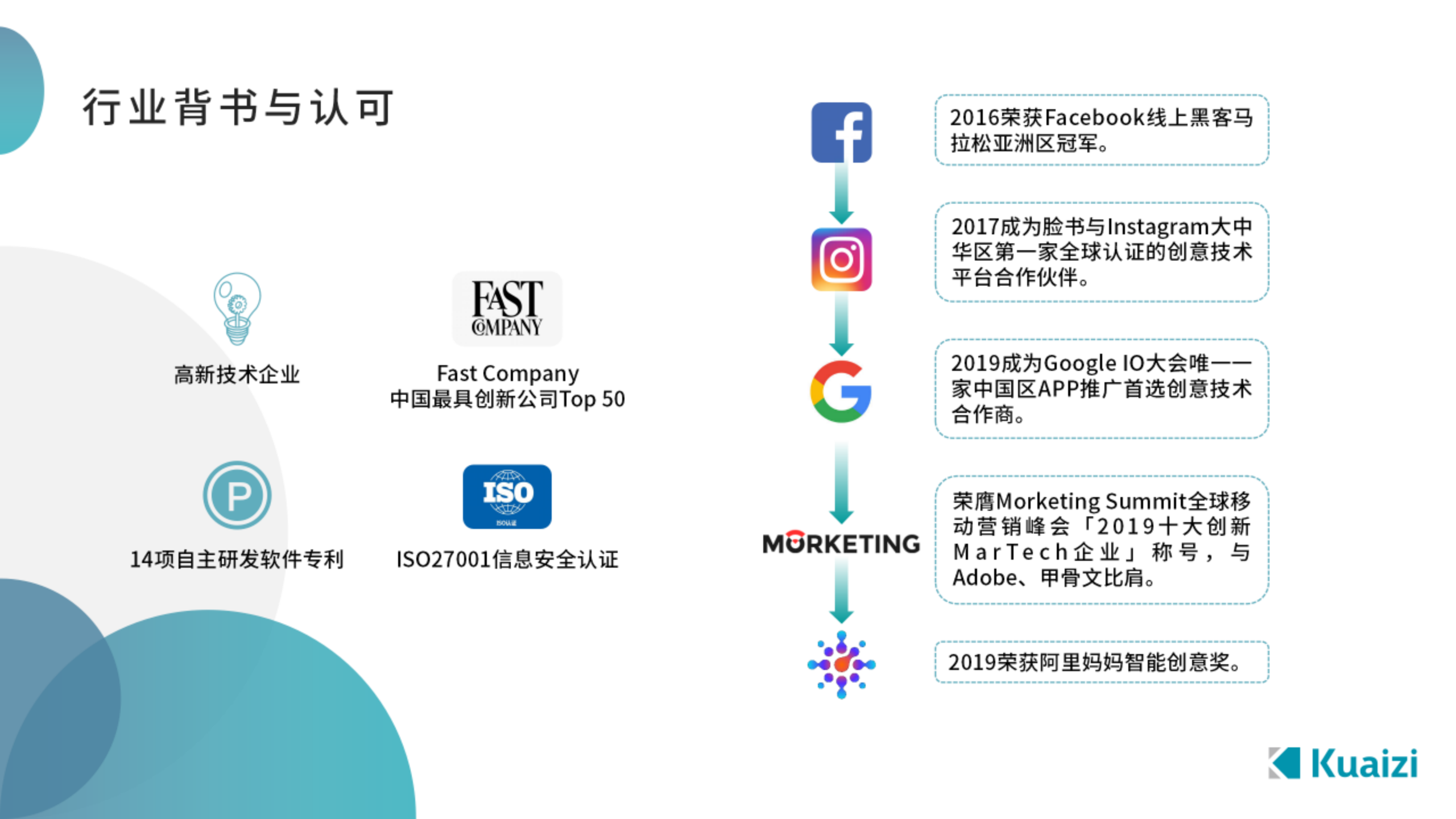 筷子SaaS简介-创意内容代理商V1.2_14.png