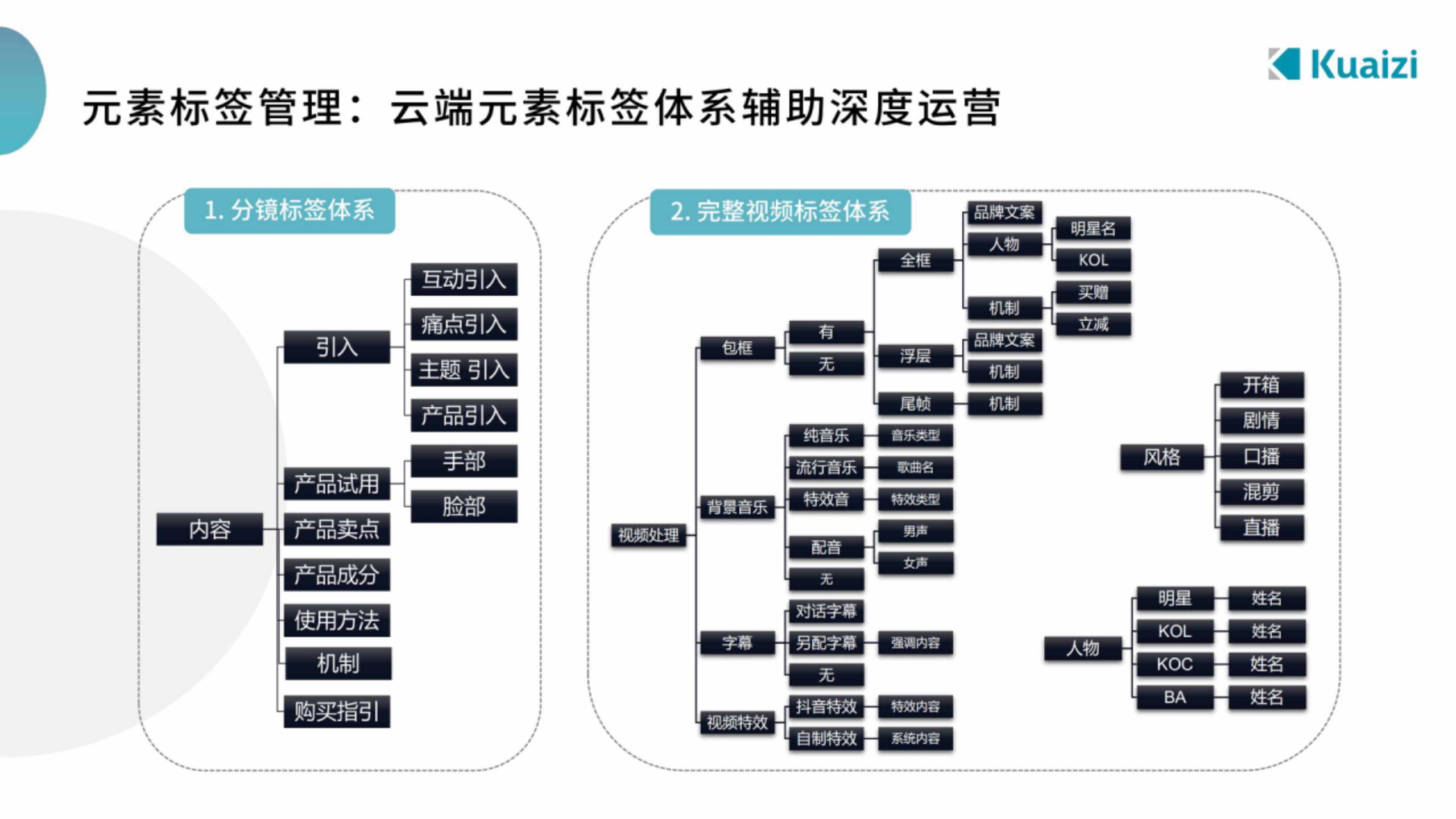 筷子SaaS简介-创意内容代理商V1.2_10.png