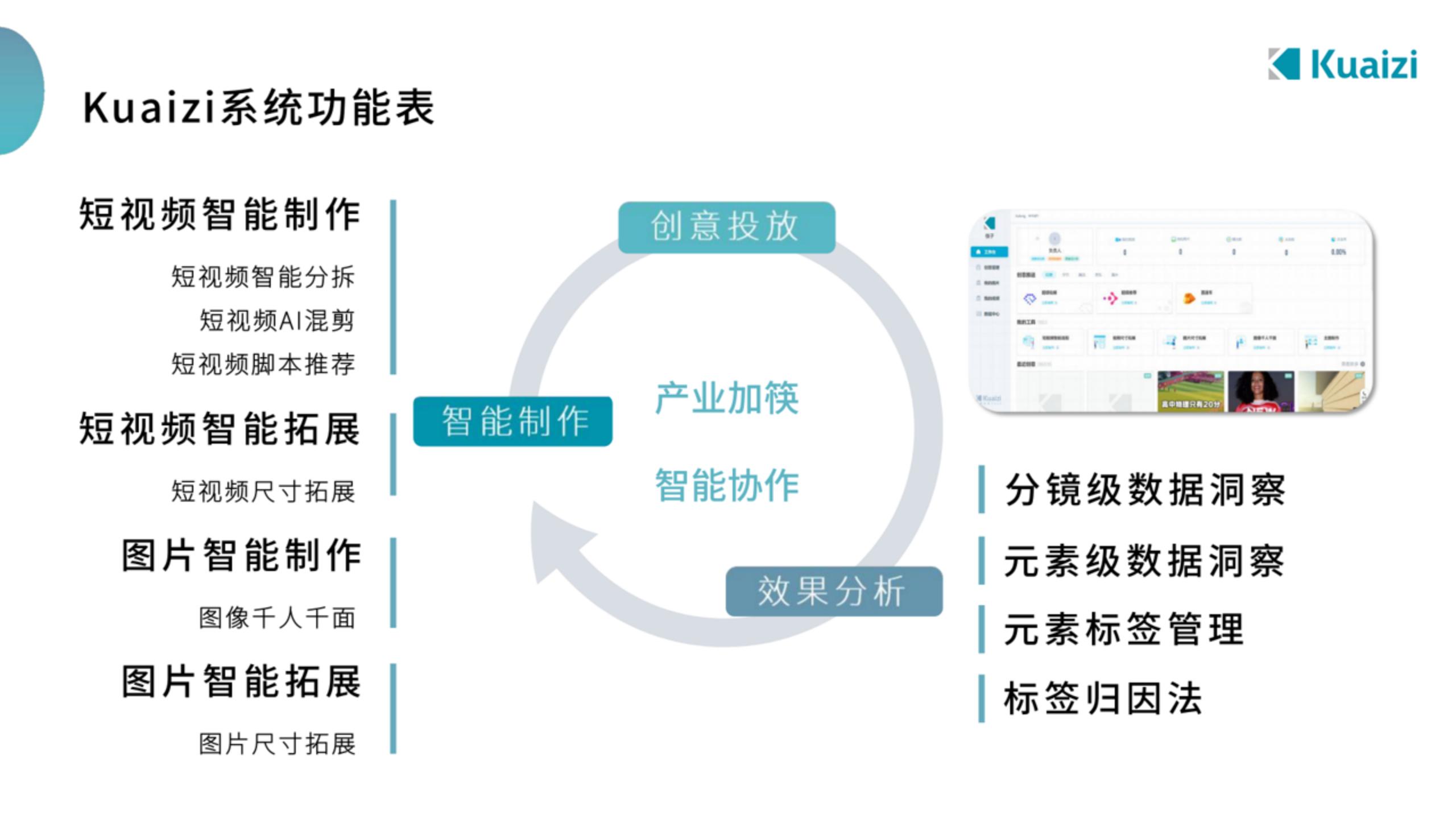 筷子SaaS简介-创意内容代理商V1.2_02.png