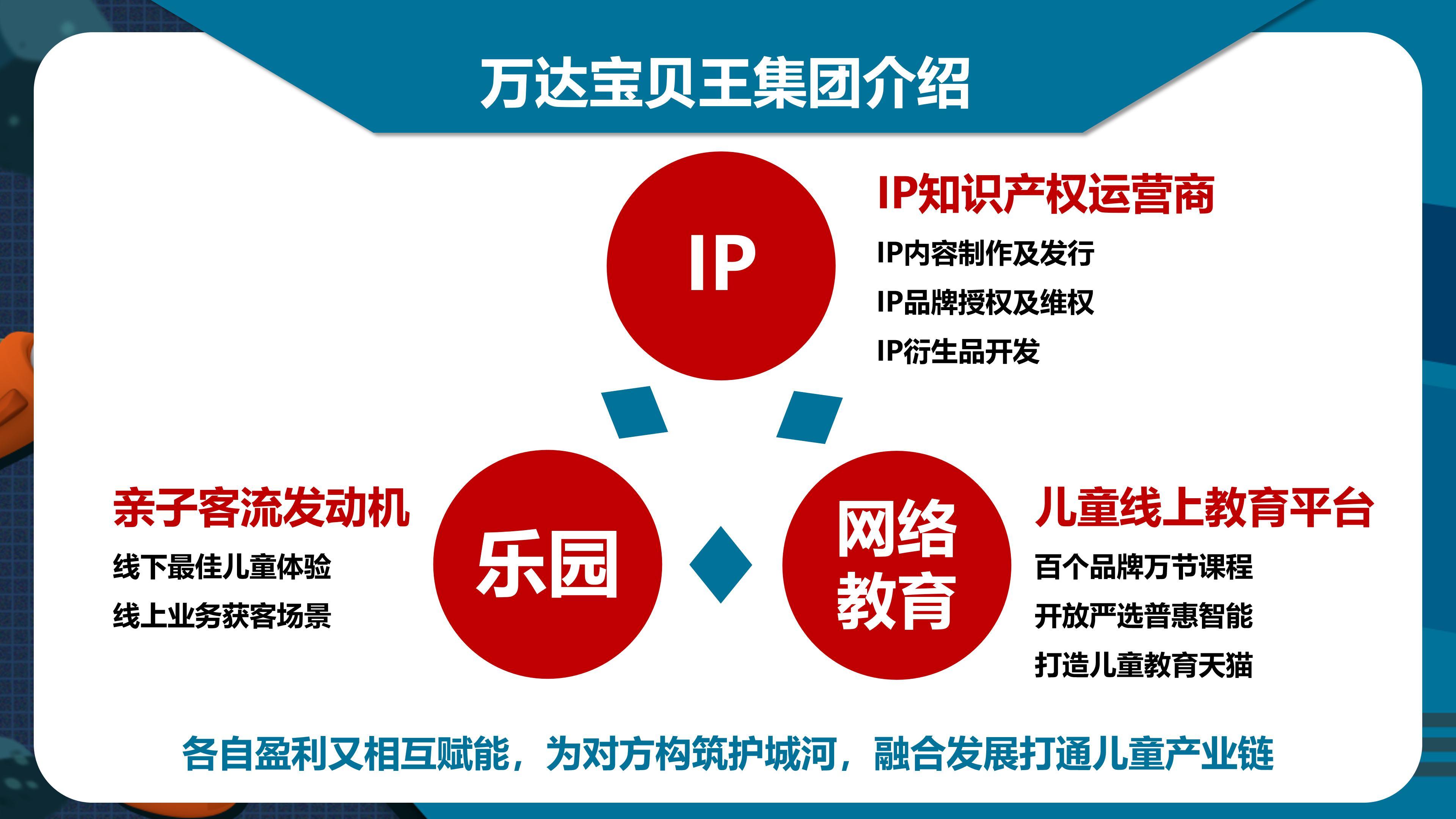 (202105对外版)-万达宝贝王IP介绍_05.jpg