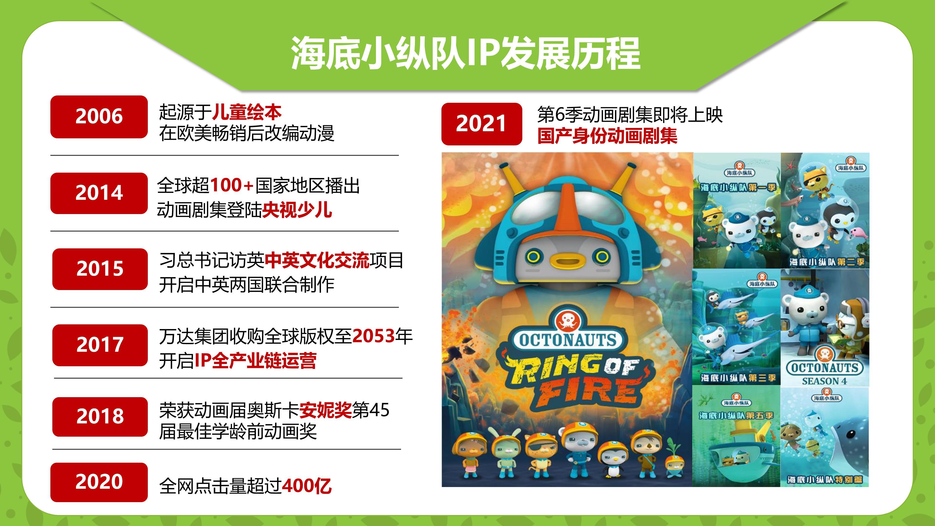 (202105对外版)-万达宝贝王IP介绍_12.jpg